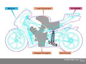 Honda chassis