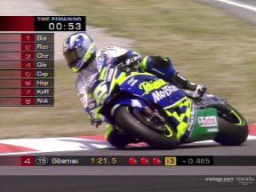 Vídeo Resumen  (QP1 MotoGP)