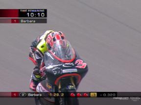 Video Highlights  (125cc QP1)