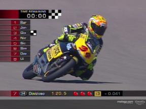 Video Highlights  (QP2 125cc)