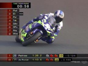 Video Highlights  (QP2 250cc)