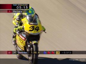 Video Highlights  (125cc QP2)