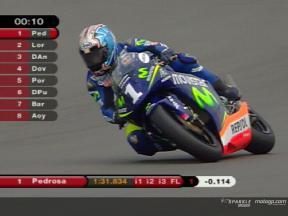 Video Highlights  (250cc QP2)