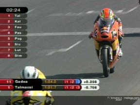 Video Highlights  (QP2 125cc)