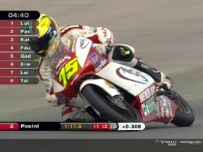 Video Highlights  (125cc QP1)