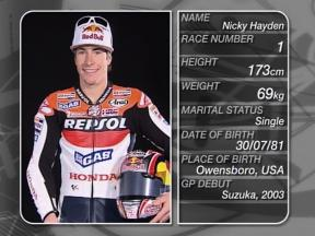 A RC212V de Nicky Hayden