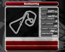Sachsenring circuit details