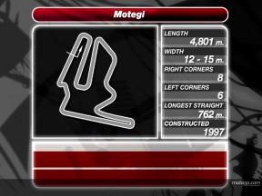 Motegi circuit details
