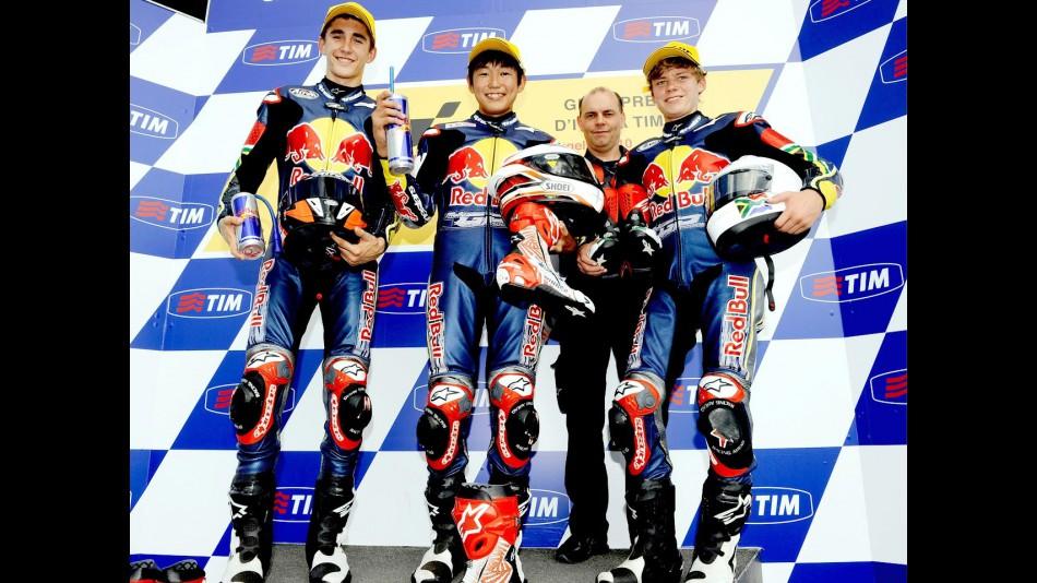 motogp.com · Red Bull Rookies Cup podium in Mugello