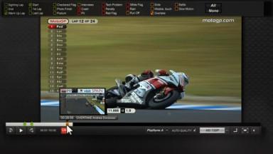 MotoGP Interactive Timeline