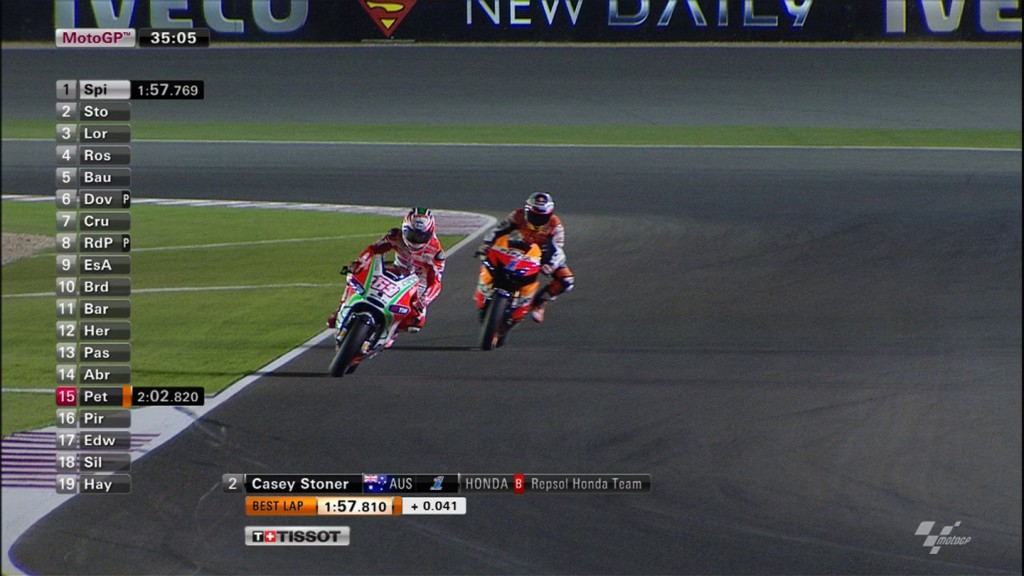 2012 MotoGP Graphics: Best Lap