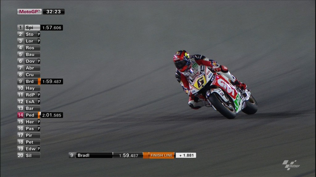 2012 MotoGP Graphics: Running Time