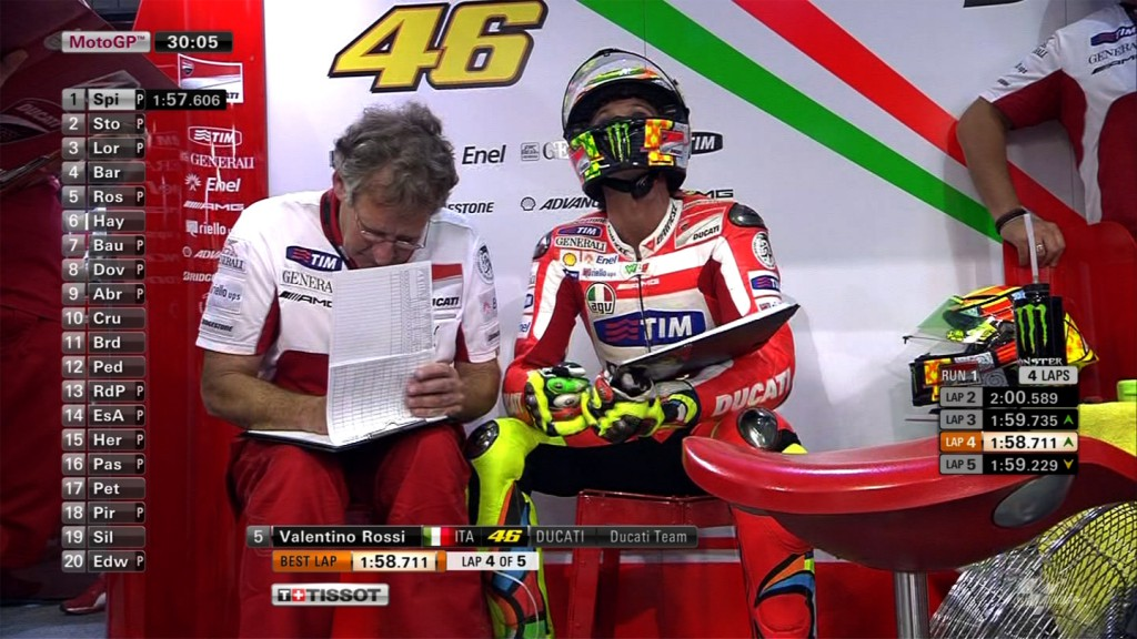 2012 MotoGP Graphics: Runs