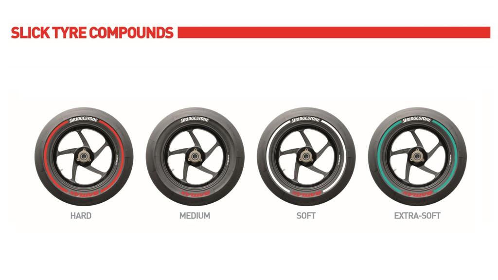 New Bridgestone Tyres