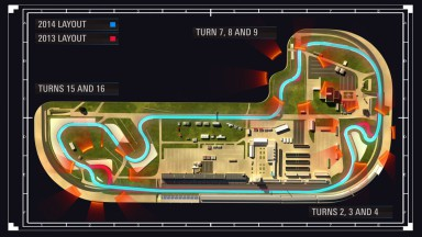 IMS Circuit Changes