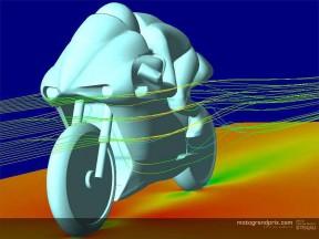 Aerodynamic development of the Aprilia RS3