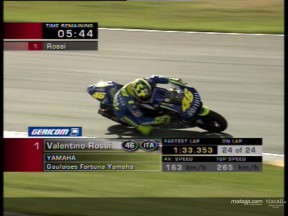 Rossi rules with Yamaha at Welkom