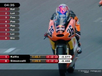 Kallio bags his first ever pole position