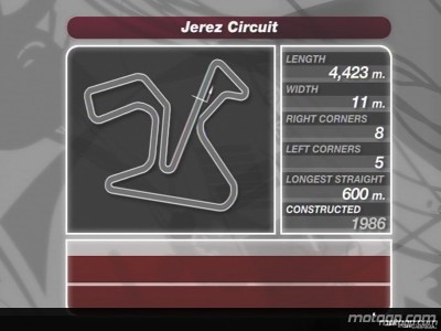 Jerez Circuit analysis