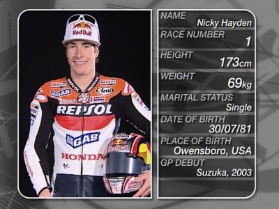 Nicky Hayden's RC212V