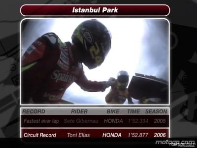 サーキットクローズアップ:イスタンブールパーク