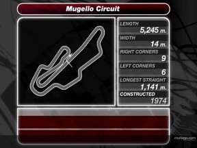 Mugello circuit analysis