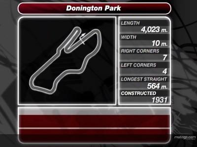 Análise de Donington Park