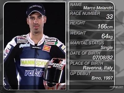 La Honda RC212V di Marco Melandri