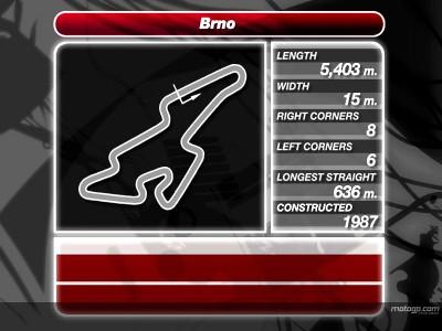 El circuito de Brno en detalle