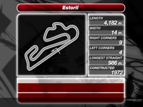 Estoril circuit details