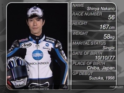 Shinya Nakanos Honda RC212V