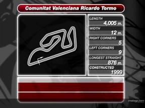 I dati di Valencia