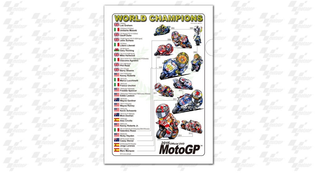 MotoGP Official DVD 2015