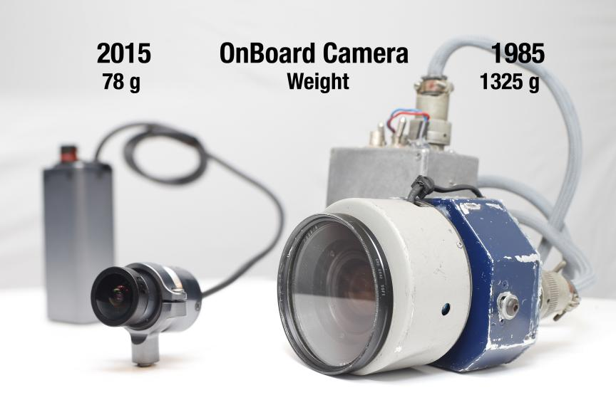 On Board cameras: 1985 vs. today