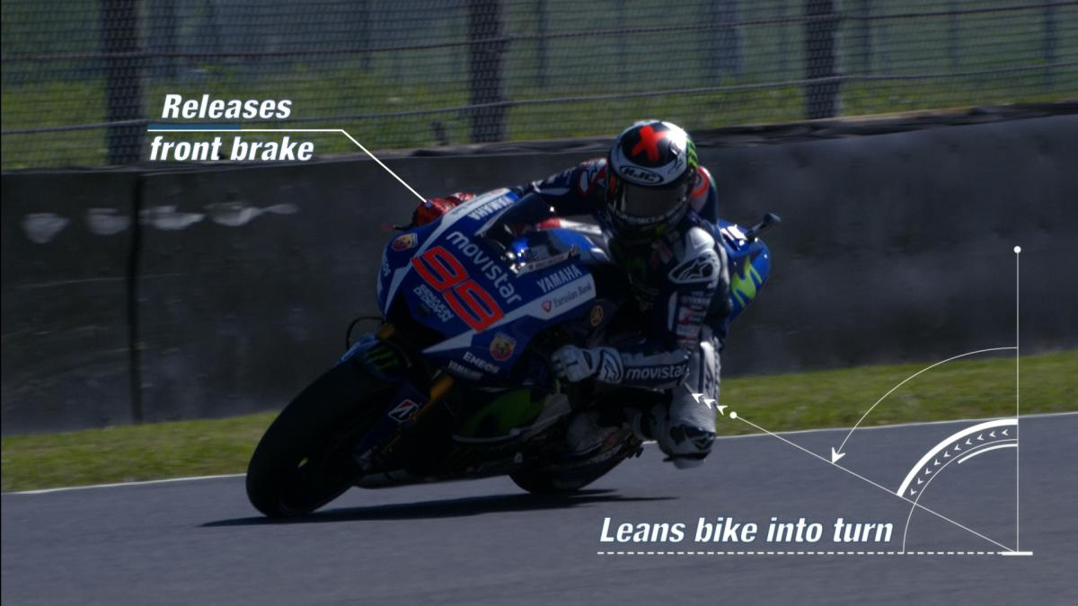 ATF Uncovered: The art of cornering a MotoGP™ bike