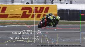 Monster Yamaha Tech3 crew chief Nicolas Goyon explains the various types of crashes that we often see.