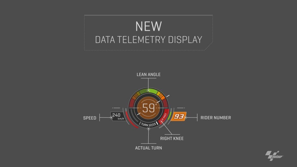 2016 New Data