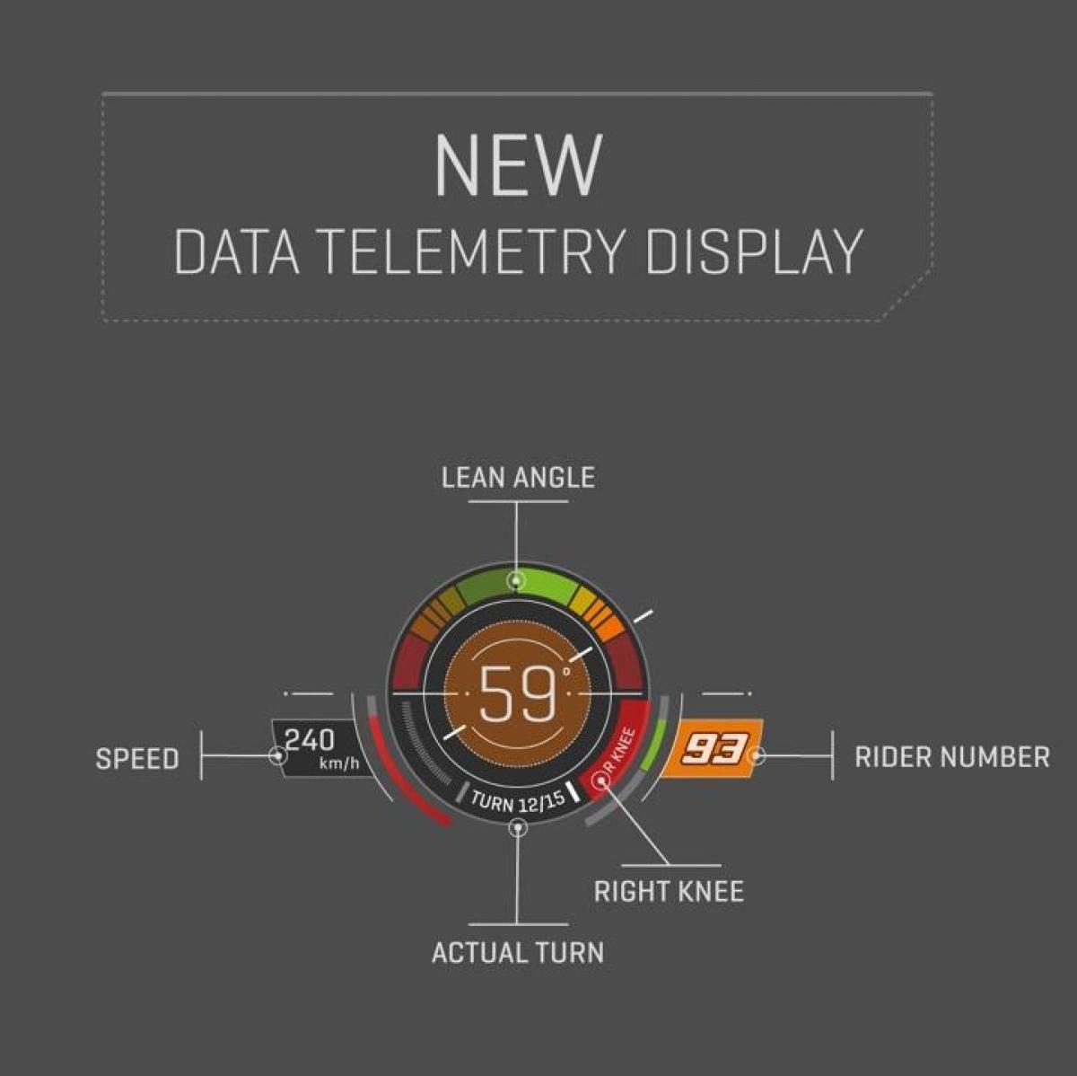 newdatatelemetrydisplay_0.big.jpeg