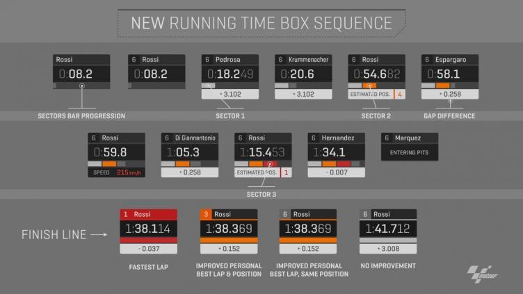 newrunningtimeboxsequence.gallery_full_t