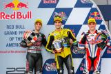 Front Row Moto2, Red Bull Grand Prix of The Americas