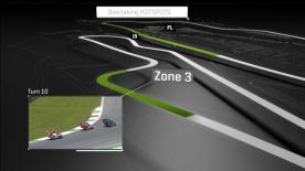 A look at the areas where the most overtakes occur at the #ItalianGP.