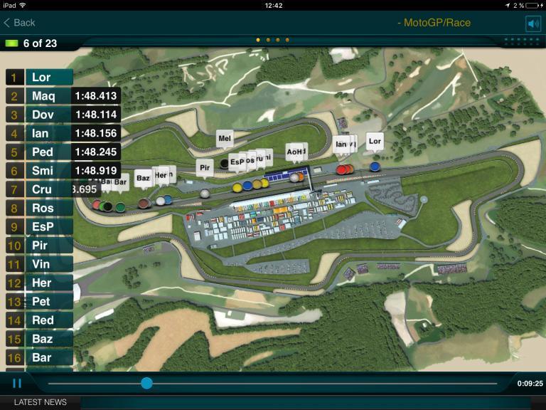 MotoGP App