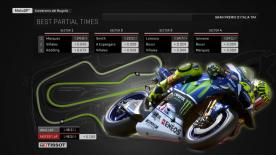 Find out what the ideal MotoGP™ lap from Q2 would have been around Mugello.