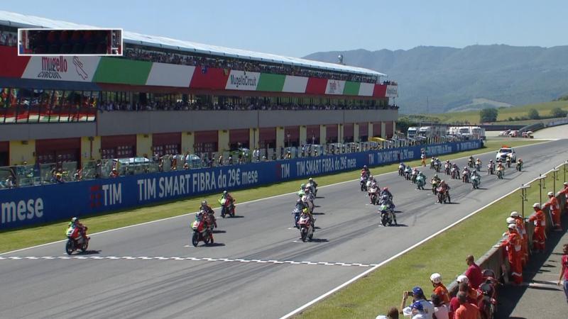 [Image: 2016-moto3-race-ita.middle.jpg?version=d...ab482%201x]
