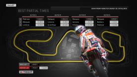 Find out what the ideal MotoGP™ lap from Q2 would have been around the Circuit de Catalunya.
