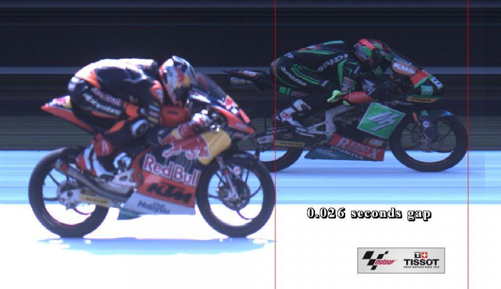 Photofinish Moto3, Gran Premi Monster Energy de Catalunya