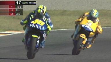MotoGP Race - Full session - betandwin.com Africas´s Grand Prix