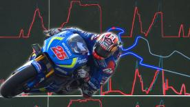 MotoGP™ Pit Lane reporter Dylan Gray looks at how the bikes and riders intend to be nice to the rear tyre in Aragon...