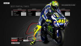 Find out what the ideal MotoGP™ lap from Q2 would have been around the Twin Ring Motegi.