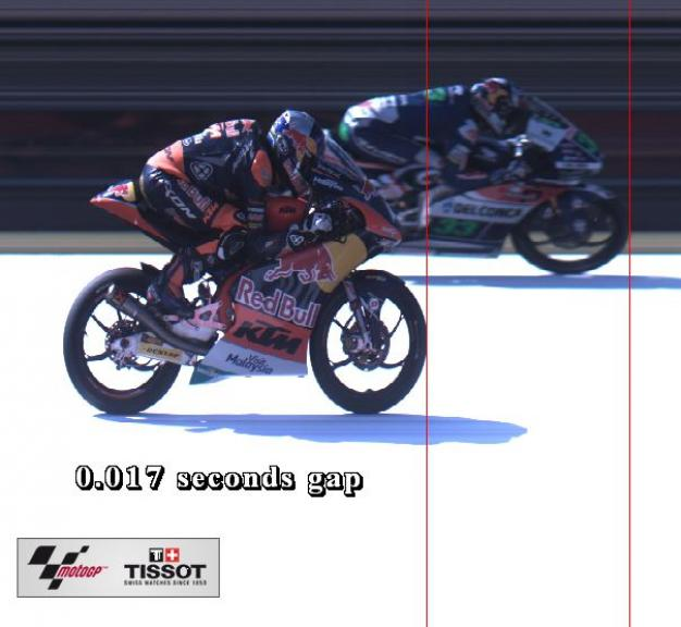 Photofinish of Brad Binder, Red Bull KTM Ajo and Enea Bastianini, Gresini Racing Moto3, Motul Grand Prix of Japan